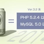 WordPress の PHP をちょっと見てみよう Ⅲ