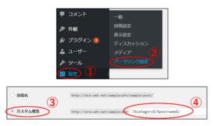 WordPress 自作フォーム 作り方 パーマリンク設定