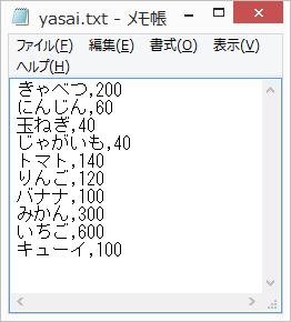 Wordpress 独自テーブル テキストデータ